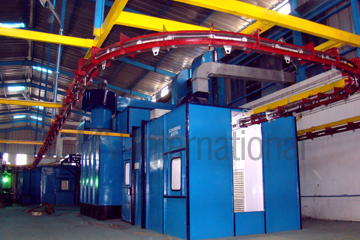 Industrial Oven | Industrial Oven Manufacturer ... on